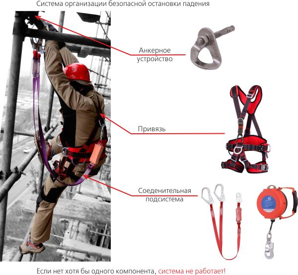 промышленный альпинизм требования безопасности